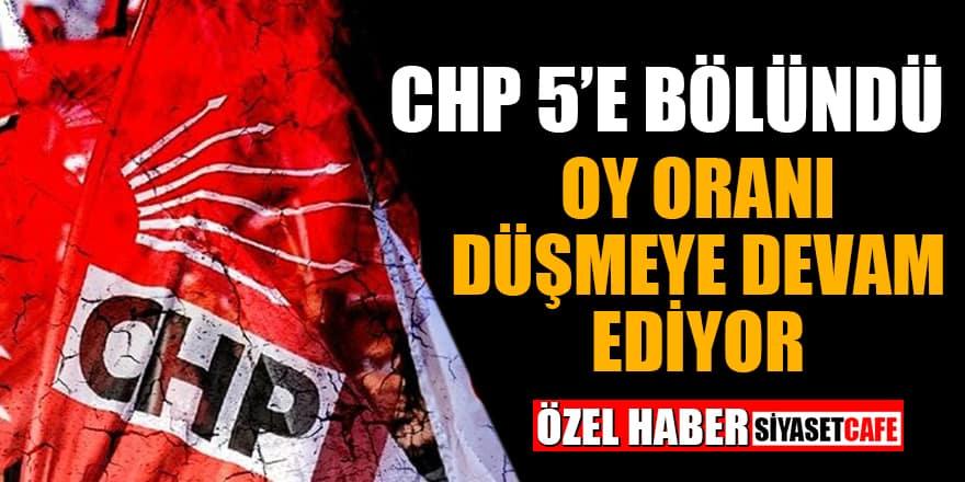 Özel Haber | CHP 5'e bölündü! Oy oranı düşmeye devam ediyor