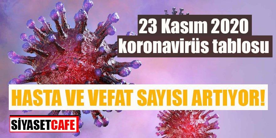 23 Kasım 2020 koronavirüs tablosu açıklandı
