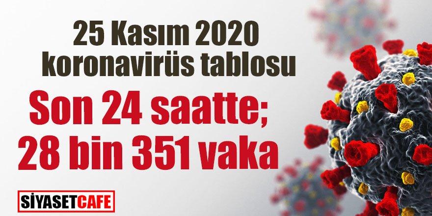 25 Kasım 2020 koronavirüs tablosu açıklandı