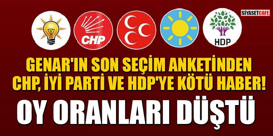 GENAR'ın son seçim anketinden CHP, İYİ Parti ve HDP'ye kötü haber! Oy oranları düştü