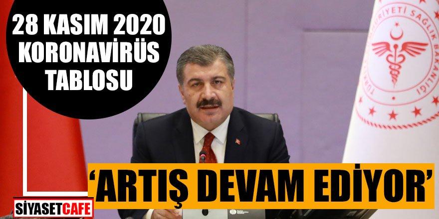 28 Kasım 2020 koronavirüs tablosu açıklandı