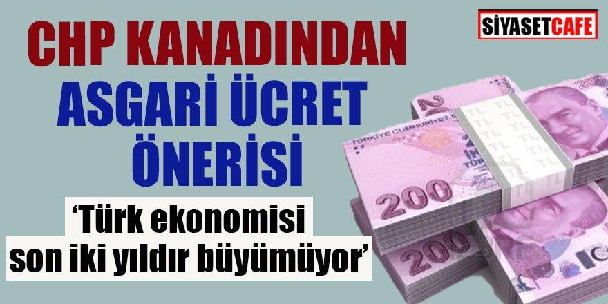 CHP'li Öztrak'tan asgari ücret açıklaması:En az 3 bin 100 lira olmalı
