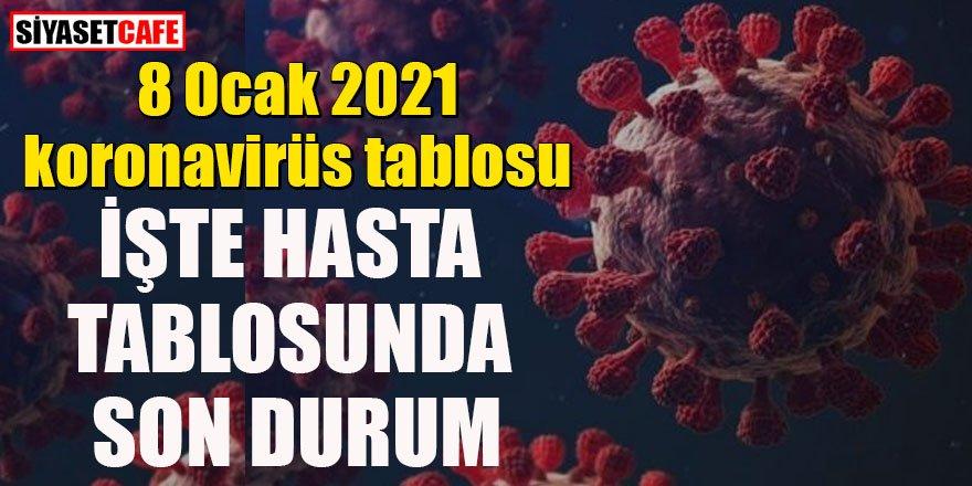 8 Ocak 2021 koronavirüs tablosu açıklandı