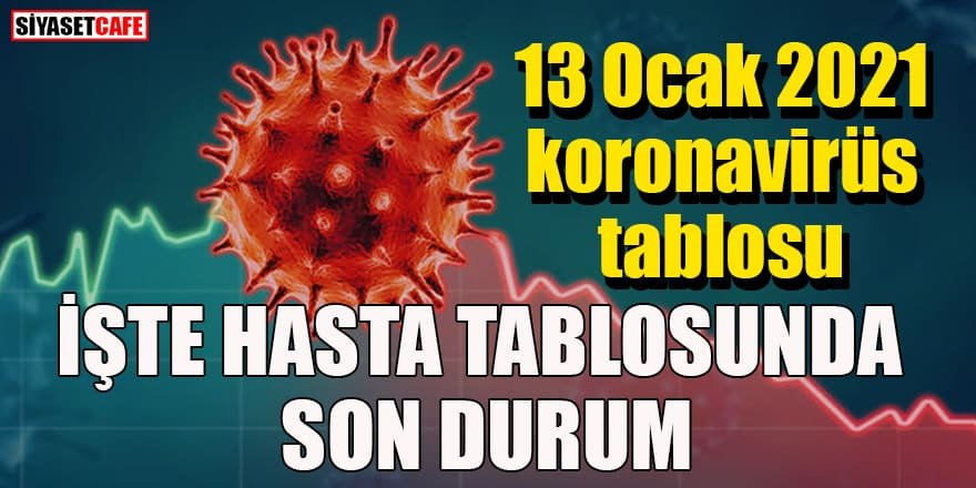 13 Ocak 2021 koronavirüs tablosu açıklandı