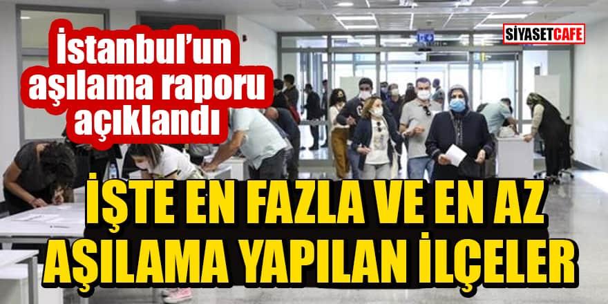 İstanbul'un aşılama raporu açıklandı: En fazla Kadıköy'de, en az Sultanbeyli'de