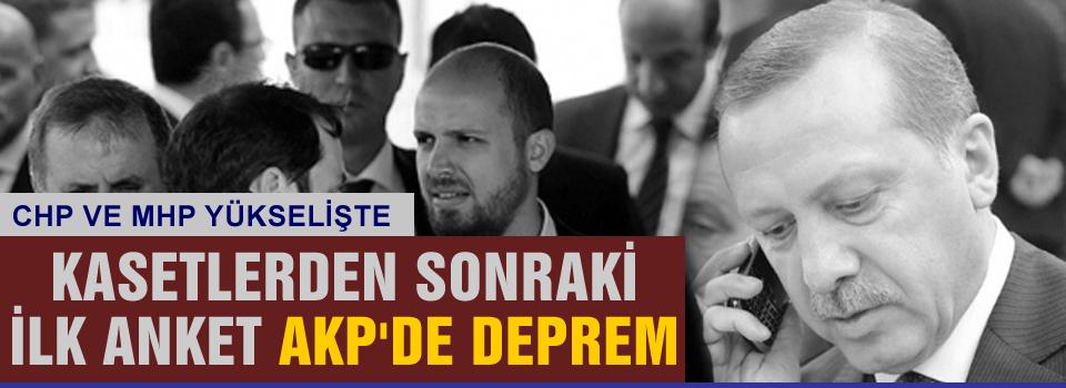 Erdoğan-Bilal kaseti sonrası sarsıcı anket