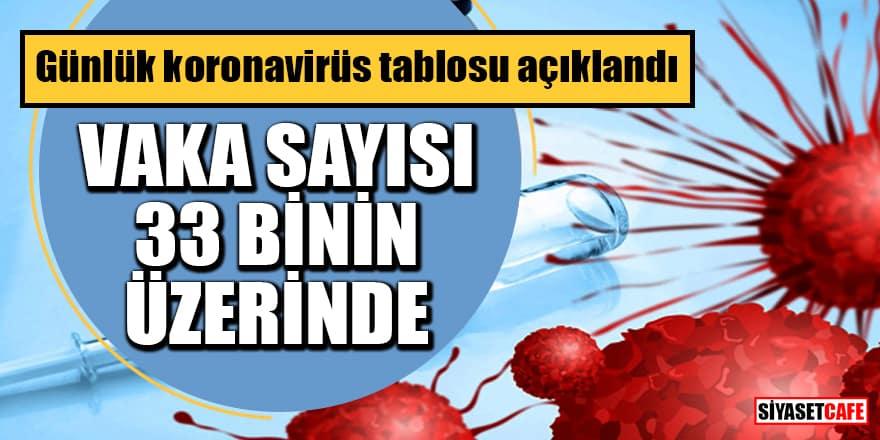 12 Ekim 2021 koronavirüs tablosu açıklandı
