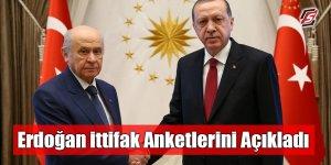 Erdoğan İttifak anketlerini açıkladı