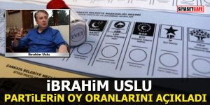 ANAR Araştırma Genel Müdürü İbrahim Uslu partilerin oy oranlarını açıkladı