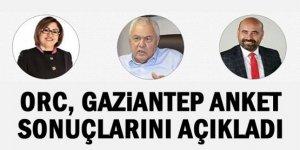 ORC Denizli ve Gaziantep araştırmasını açıkladı