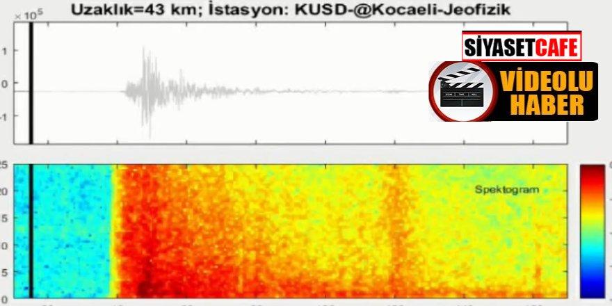 İşte İzmir depreminin ürkütücü sesi